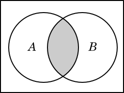 venn-intersection